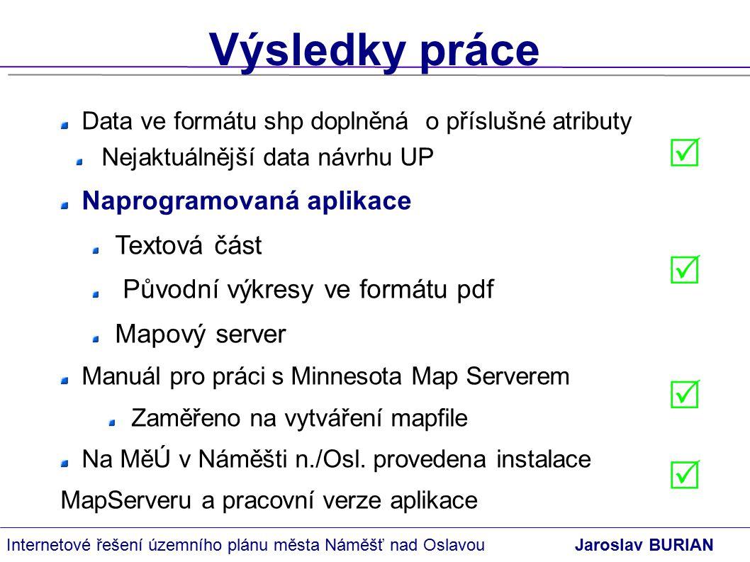Internetové řešení územního plánu města Náměšť nad Oslavou Ukázka mapového serveru Jaroslav BURIAN