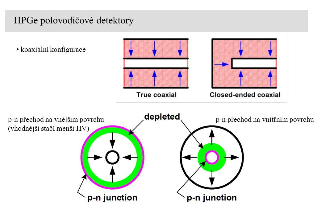 HPGe polovodičové detektory koaxiální konfigurace p-n přechod na vnějším povrchu (vhodnější stačí menší HV) p-n přechod na vnitřním povrchu