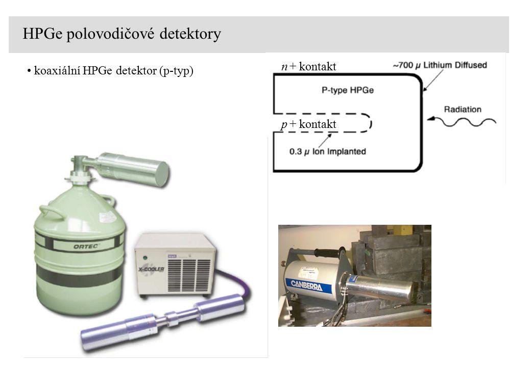 HPGe polovodičové detektory koaxiální HPGe detektor (p-typ) n + kontakt p + kontakt
