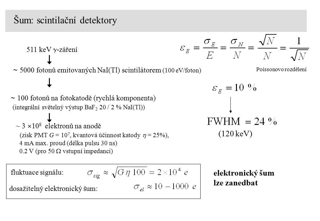 511 keV  -záření fluktuace signálu: dosažitelný elektronický šum: elektronický šum lze zanedbat ~ 5000 fotonů emitovaných NaI(Tl) scintilátorem (100 eV/foton) ~ 100 fotonů na fotokatodě (rychlá komponenta) (integrální světelný výstup BaF 2 20 / 2 % NaI(Tl)) ~ 3  10 8 elektronů na anodě (zisk PMT G = 10 7, kvantová účinnost katody  = 25%), 4 mA max.