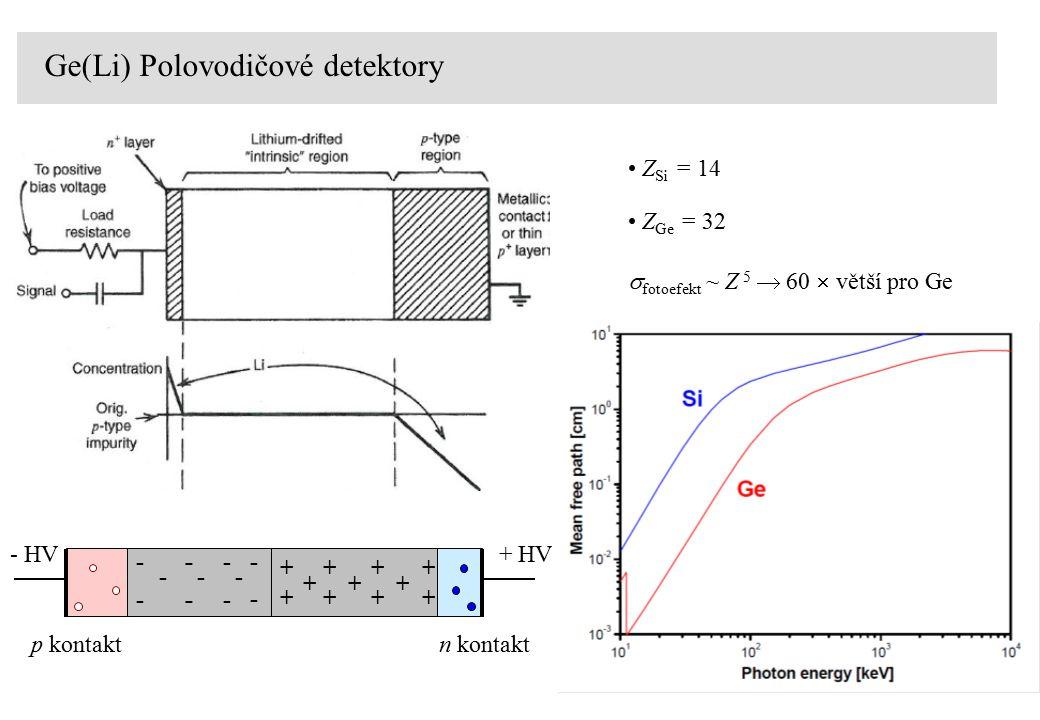 Ge(Li) Polovodičové detektory - + + + - - + + + + + + + + - - - - - - - - - - - HV+ HV Z Si = 14 Z Ge = 32  fotoefekt ~ Z 5  60  větší pro Ge Li donor n kontaktp kontakt