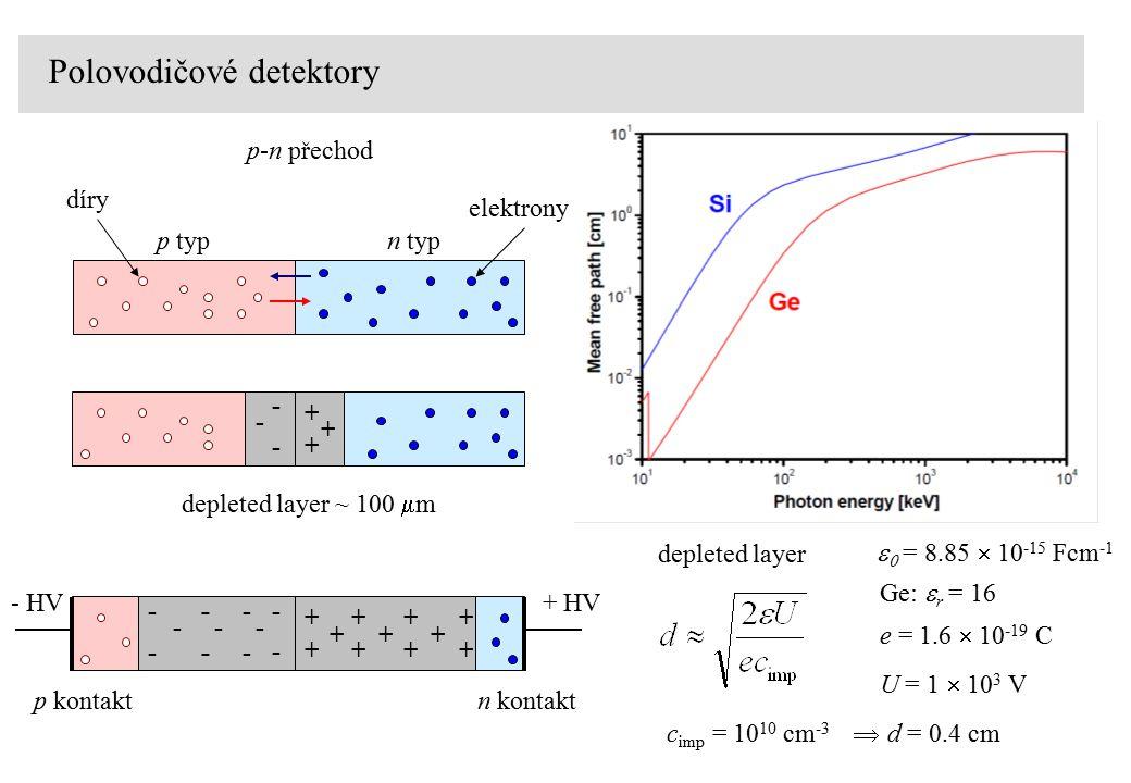 Polovodičové detektory p-n přechod n typp typ díry elektrony - + + + - - - + + + - - + + + + + + + + - - - - - - - - - - - HV+ HV depleted layer ~ 100  m n kontaktp kontakt depleted layer   = 8.85  10 -15 Fcm -1 e = 1.6  10 -19 C U = 1  10 3 V Ge:  r = 16 c imp = 10 10 cm -3  d = 0.4 cm