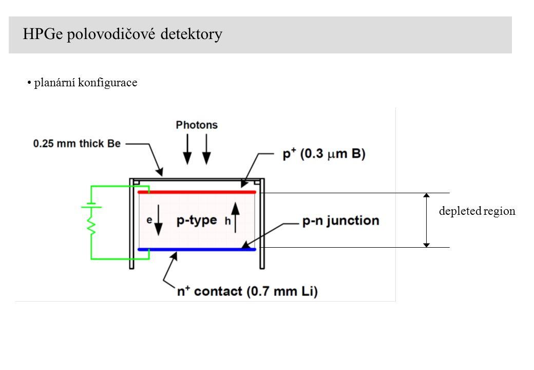 HPGe polovodičové detektory planární konfigurace depleted region