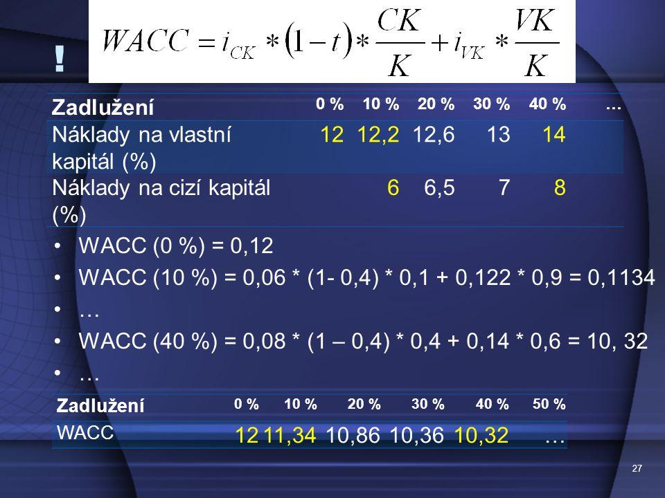 ! WACC (0 %) = 0,12 WACC (10 %) = 0,06 * (1- 0,4) * 0,1 + 0,122 * 0,9 = 0,1134 … WACC (40 %) = 0,08 * (1 – 0,4) * 0,4 + 0,14 * 0,6 = 10, 32 … 27 Zadlu