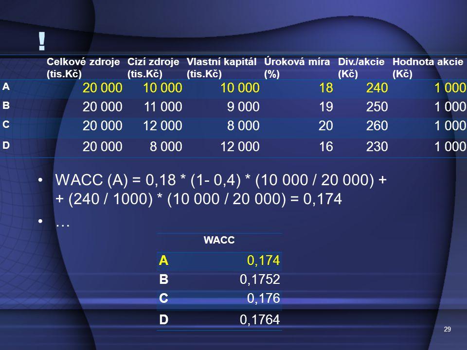 ! WACC (A) = 0,18 * (1- 0,4) * (10 000 / 20 000) + + (240 / 1000) * (10 000 / 20 000) = 0,174 … 29 Celkové zdroje (tis.Kč) Cizí zdroje (tis.Kč) Vlastn
