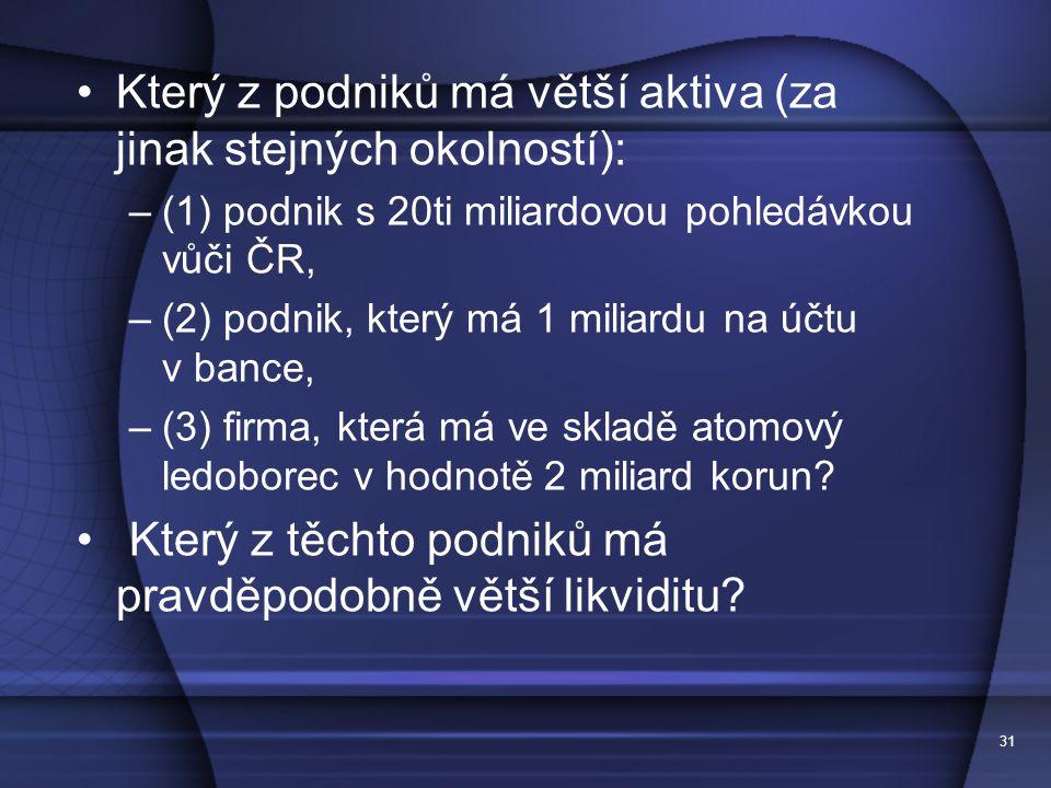 Který z podniků má větší aktiva (za jinak stejných okolností): –(1) podnik s 20ti miliardovou pohledávkou vůči ČR, –(2) podnik, který má 1 miliardu na
