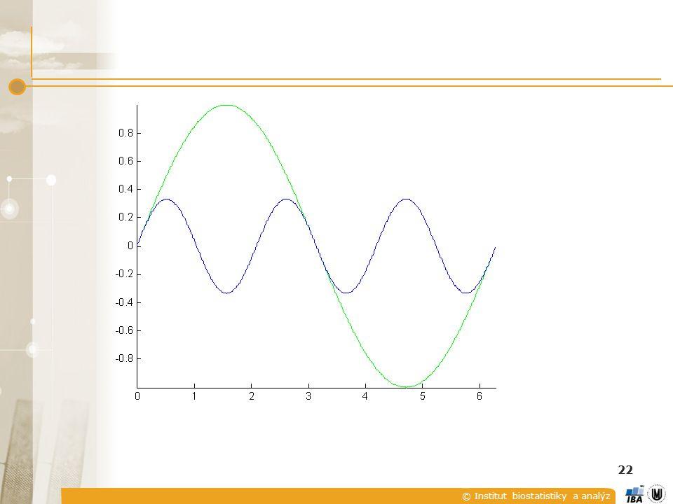 © Institut biostatistiky a analýz 22