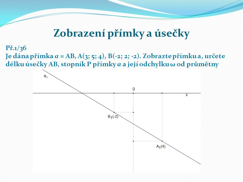 Zobrazení přímky a úsečky Př.1/36 Je dána přímka a = AB, A(3; 5; 4), B(-2; 2; -2).