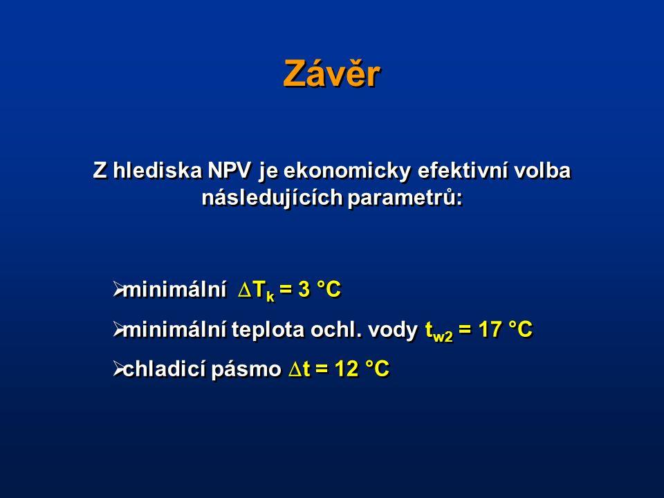 Závěr Z hlediska NPV je ekonomicky efektivní volba následujících parametrů:  minimální  T k = 3 °C  minimální teplota ochl.