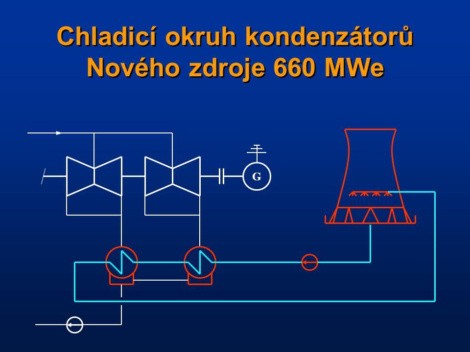 Chladicí okruh kondenzátorů Nového zdroje 660 MWe G