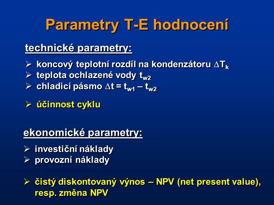 Parametry T-E hodnocení technické parametry:  koncový teplotní rozdíl na kondenzátoru  T k  teplota ochlazené vody t w2  chladicí pásmo  t = t w1 – t w2  účinnost cyklu technické parametry:  koncový teplotní rozdíl na kondenzátoru  T k  teplota ochlazené vody t w2  chladicí pásmo  t = t w1 – t w2  účinnost cyklu ekonomické parametry:  investiční náklady  provozní náklady  čistý diskontovaný výnos – NPV (net present value), resp.