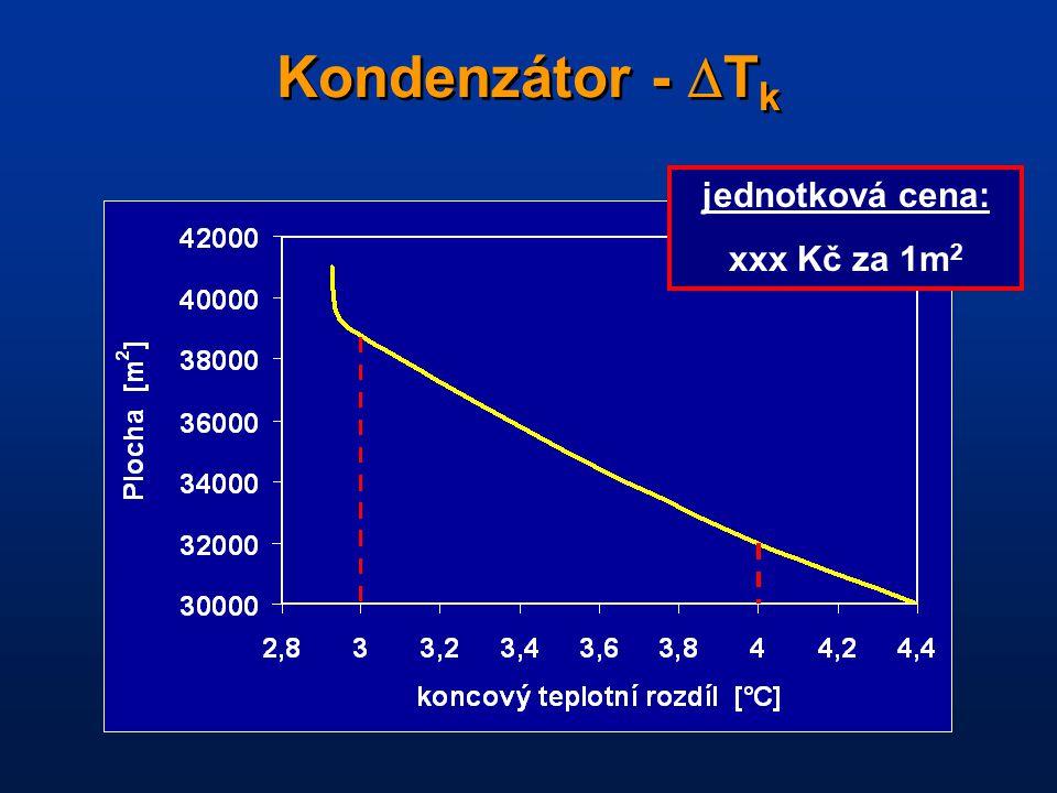 Kondenzátor -  T k jednotková cena: xxx Kč za 1m 2