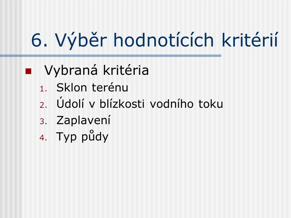 6. Výběr hodnotících kritérií Vybraná kritéria 1.