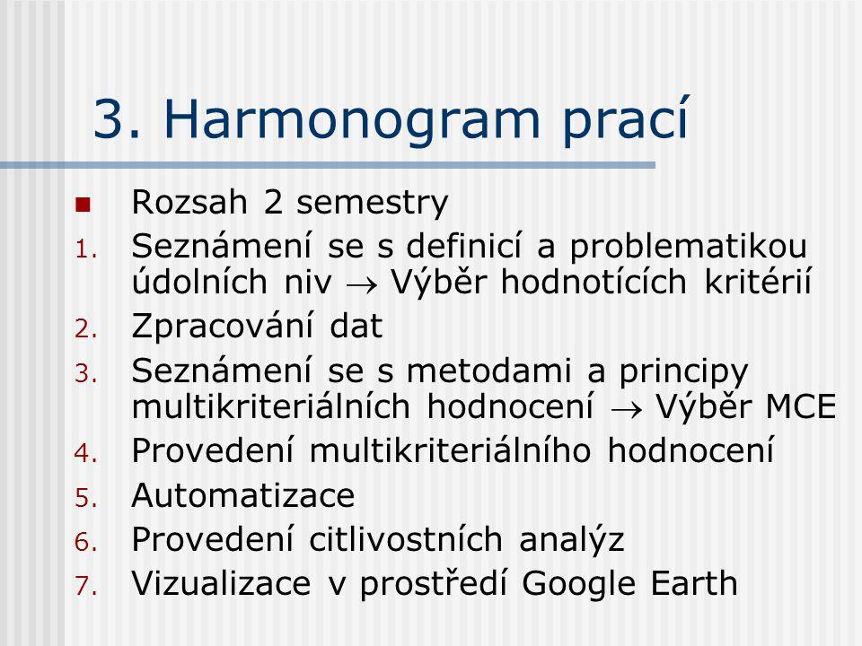 3. Harmonogram prací Rozsah 2 semestry 1.