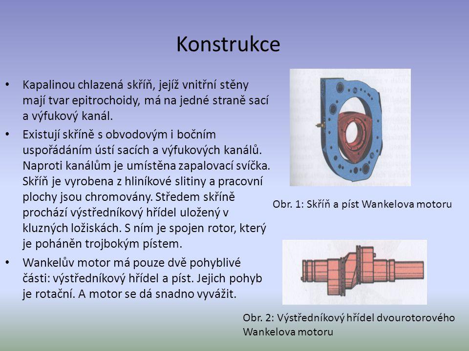 Konstrukce Kapalinou chlazená skříň, jejíž vnitřní stěny mají tvar epitrochoidy, má na jedné straně sací a výfukový kanál. Existují skříně s obvodovým