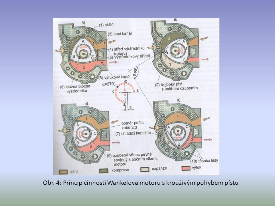 Obr. 4: Princip činnosti Wankelova motoru s krouživým pohybem pístu