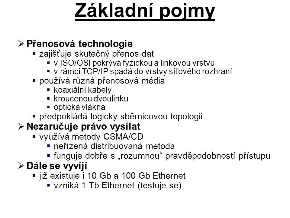 """Základní pojmy  Přenosová technologie  zajišťuje skutečný přenos dat  v ISO/OSI pokrývá fyzickou a linkovou vrstvu  v rámci TCP/IP spadá do vrstvy síťového rozhraní  používá různá přenosová média  koaxiální kabely  kroucenou dvoulinku  optická vlákna  předpokládá logicky sběrnicovou topologii  Nezaručuje právo vysílat  využívá metody CSMA/CD  neřízená distribuovaná metoda  funguje dobře s """"rozumnou pravděpodobností přístupu  Dále se vyvíjí  již existuje i 10 Gb a 100 Gb Ethernet  vzniká 1 Tb Ethernet (testuje se)"""
