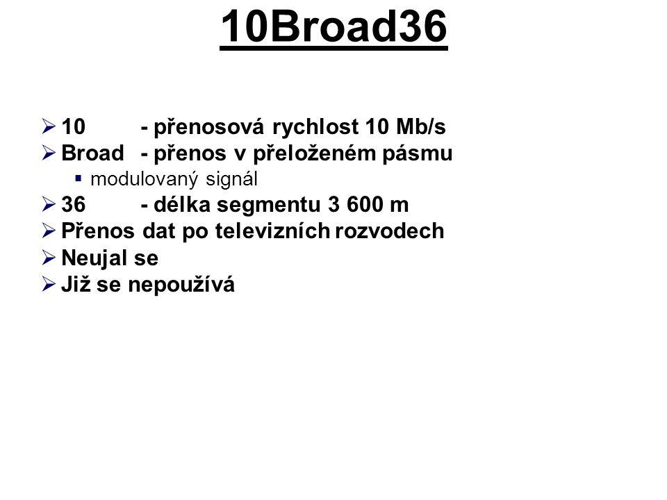 10Broad36  10- přenosová rychlost 10 Mb/s  Broad- přenos v přeloženém pásmu  modulovaný signál  36- délka segmentu 3 600 m  Přenos dat po televizních rozvodech  Neujal se  Již se nepoužívá