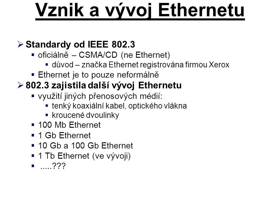 Vznik a vývoj Ethernetu  Standardy od IEEE 802.3  oficiálně – CSMA/CD (ne Ethernet)  důvod – značka Ethernet registrována firmou Xerox  Ethernet je to pouze neformálně  802.3 zajistila další vývoj Ethernetu  využití jiných přenosových médií:  tenký koaxiální kabel, optického vlákna  kroucené dvoulinky  100 Mb Ethernet  1 Gb Ethernet  10 Gb a 100 Gb Ethernet  1 Tb Ethernet (ve vývoji) .....???