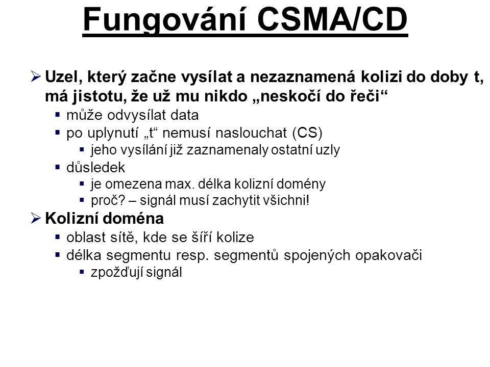 """Fungování CSMA/CD  Uzel, který začne vysílat a nezaznamená kolizi do doby t, má jistotu, že už mu nikdo """"neskočí do řeči  může odvysílat data  po uplynutí """"t nemusí naslouchat (CS)  jeho vysílání již zaznamenaly ostatní uzly  důsledek  je omezena max."""