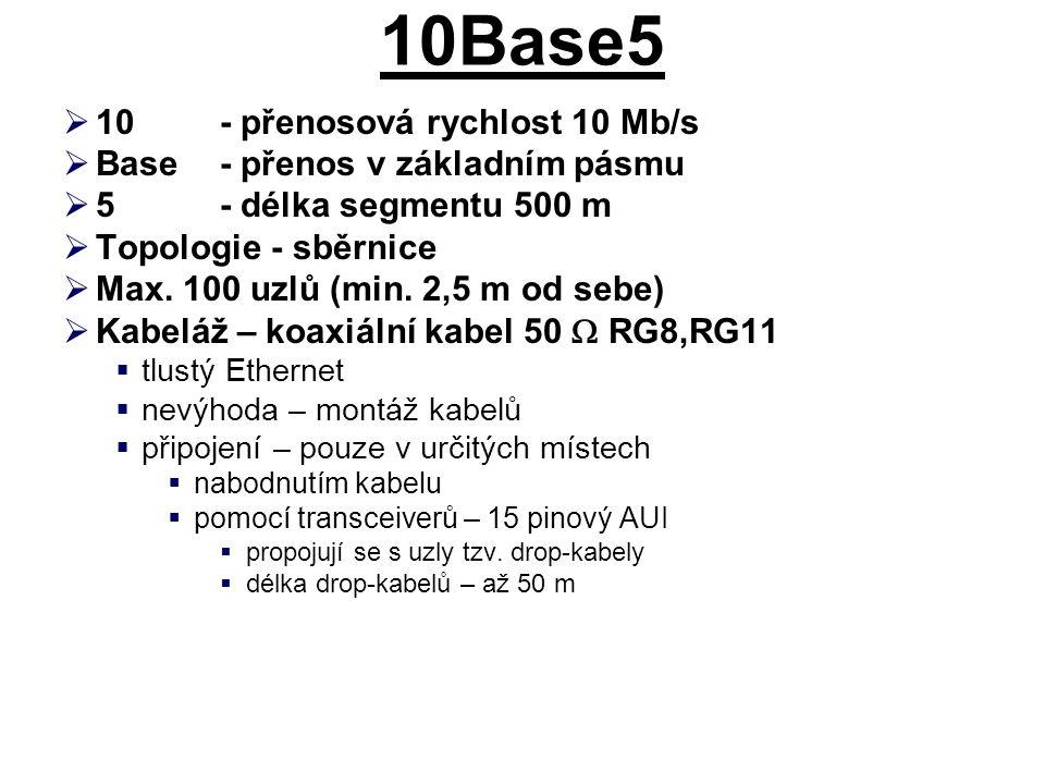 10Base5  10- přenosová rychlost 10 Mb/s  Base- přenos v základním pásmu  5- délka segmentu 500 m  Topologie - sběrnice  Max.
