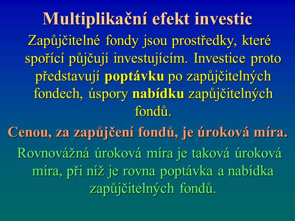 Multiplikační efekt investic Zapůjčitelné fondy jsou prostředky, které spořící půjčují investujícím. Investice proto představují poptávku po zapůjčite