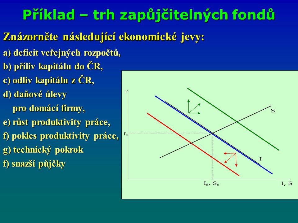 Znázorněte následující ekonomické jevy: a) deficit veřejných rozpočtů, b) příliv kapitálu do ČR, c) odliv kapitálu z ČR, d) daňové úlevy pro domácí fi