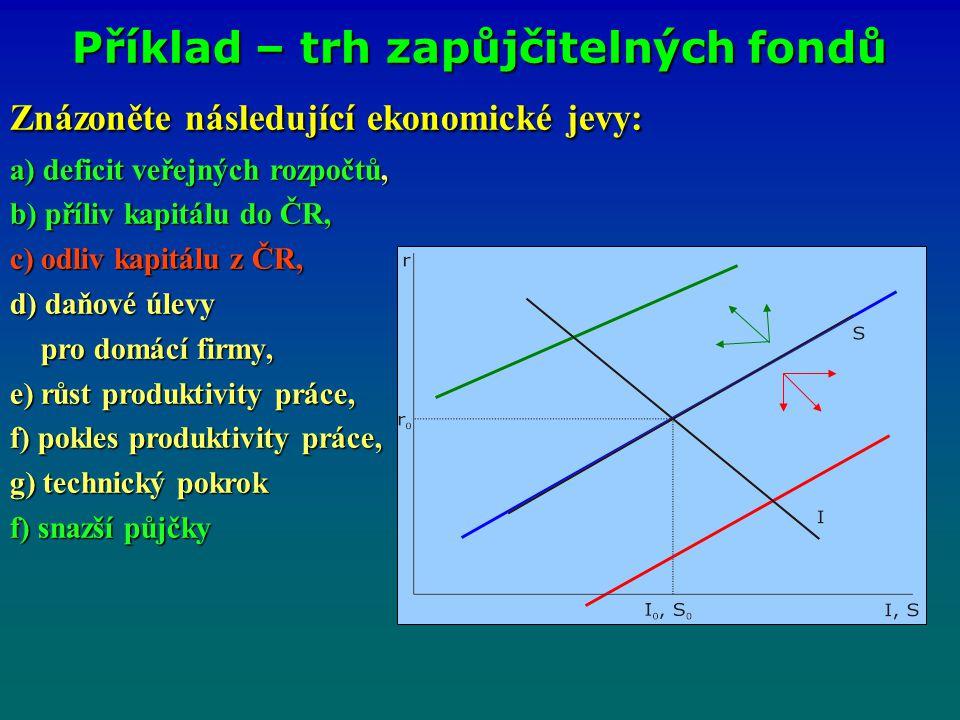 Znázoněte následující ekonomické jevy: a) deficit veřejných rozpočtů, b) příliv kapitálu do ČR, c) odliv kapitálu z ČR, d) daňové úlevy pro domácí fir