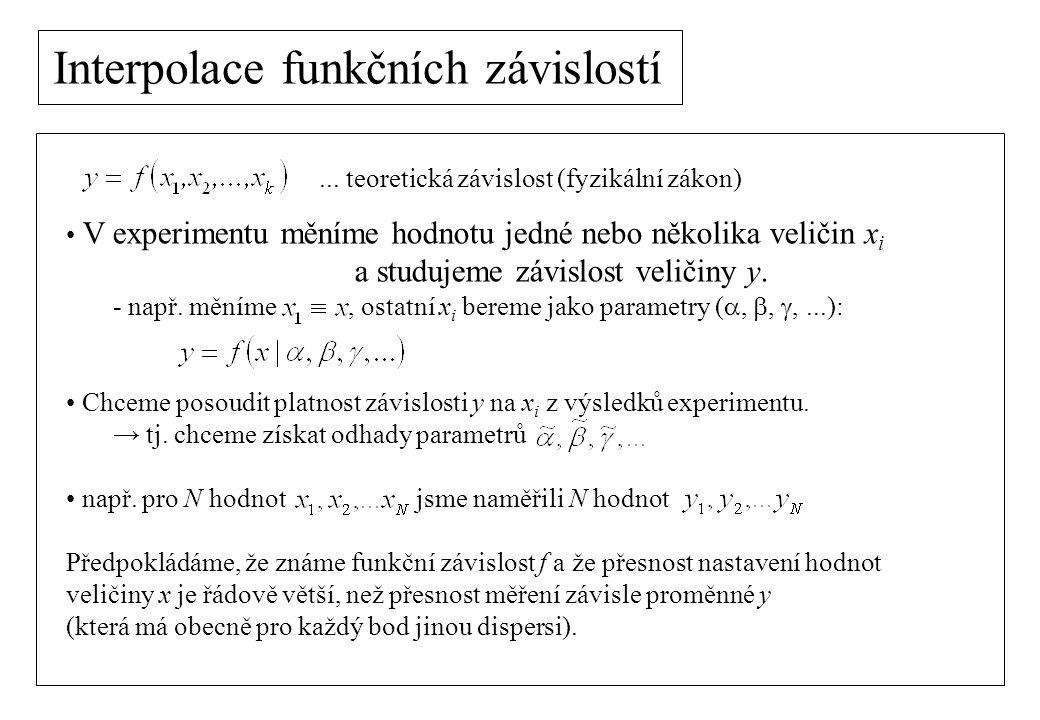 Metoda početní interpolace.