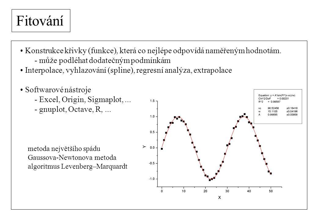 Konstrukce křivky (funkce), která co nejlépe odpovídá naměřeným hodnotám. - může podléhat dodatečným podmínkám Interpolace, vyhlazování (spline), regr