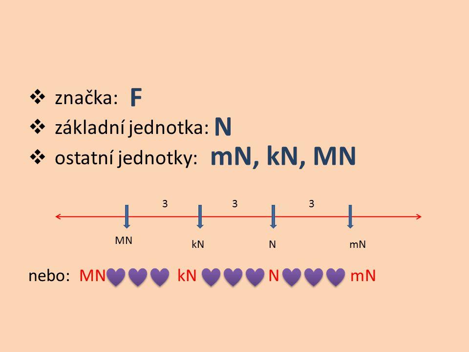  značka:  základní jednotka:  ostatní jednotky: nebo: MN kN N mN 333 mNNkN MN F N mN, kN, MN