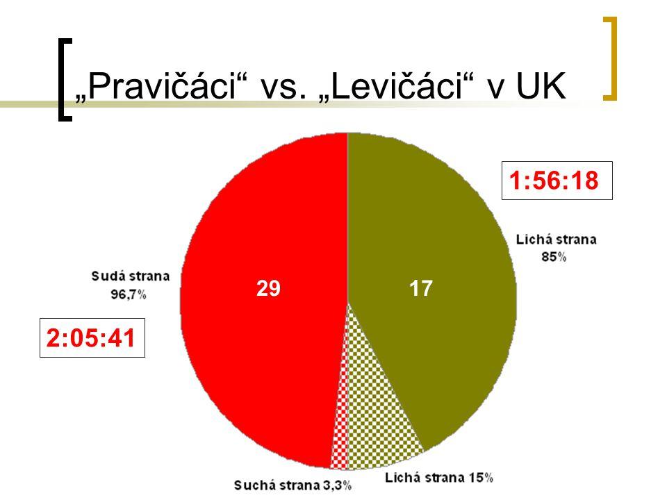 """""""Pravičáci vs. """"Levičáci v UK 1729 1:56:18 2:05:41"""