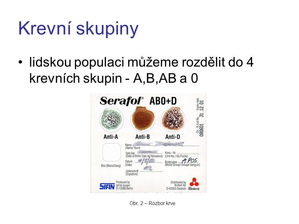 Krevní skupiny lidskou populaci můžeme rozdělit do 4 krevních skupin - A,B,AB a 0 Obr.