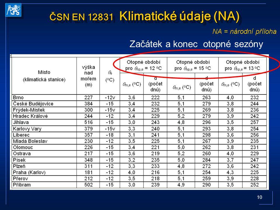 10 ČSN EN 12831 Klimatické údaje (NA) Začátek a konec otopné sezóny NA = národní příloha