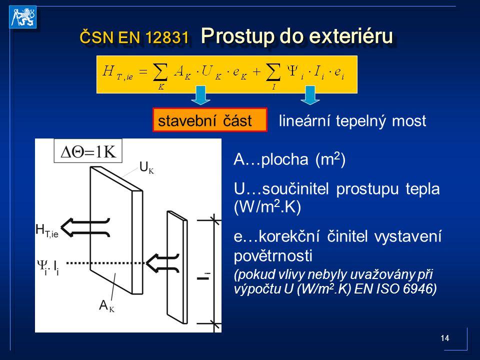 14 ČSN EN 12831 Prostup do exteriéru A…plocha (m 2 ) U…součinitel prostupu tepla (W/m 2.K) e…korekční činitel vystavení povětrnosti (pokud vlivy nebyly uvažovány při výpočtu U (W/m 2.K) EN ISO 6946) stavební částlineární tepelný most