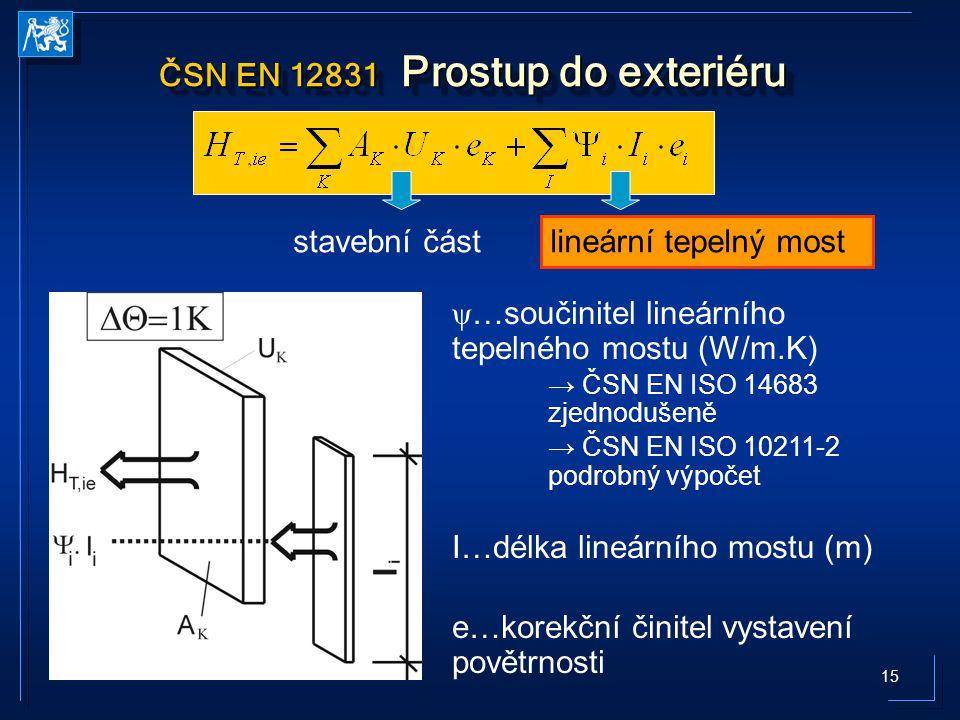 15 ČSN EN 12831 Prostup do exteriéru ψ …součinitel lineárního tepelného mostu (W/m.K) → ČSN EN ISO 14683 zjednodušeně → ČSN EN ISO 10211-2 podrobný výpočet I…délka lineárního mostu (m) e…korekční činitel vystavení povětrnosti lineární tepelný most stavební část