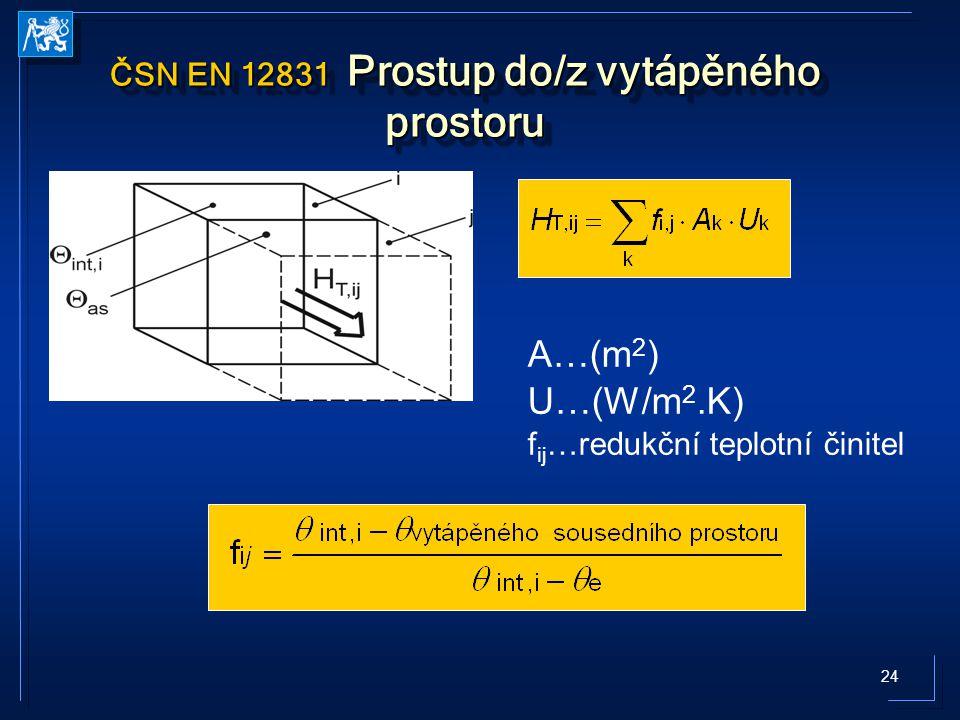 24 ČSN EN 12831 Prostup do/z vytápěného prostoru A…(m 2 ) U…(W/m 2.K) f ij …redukční teplotní činitel