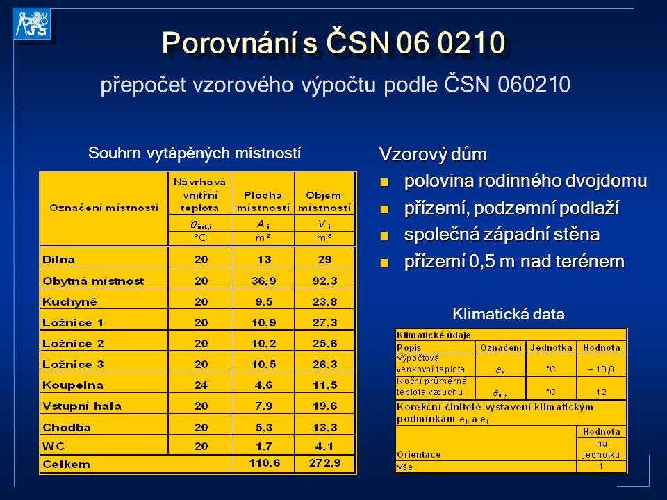 44 Porovnání s ČSN 06 0210 Vzorový dům polovina rodinného dvojdomu polovina rodinného dvojdomu přízemí, podzemní podlaží přízemí, podzemní podlaží spo