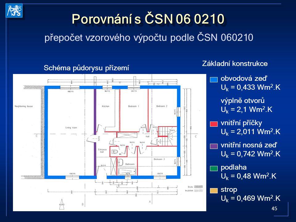 45 Porovnání s ČSN 06 0210 přepočet vzorového výpočtu podle ČSN 060210 Schéma půdorysu přízemí Základní konstrukce obvodová zeď U k = 0,433 Wm 2.K výplně otvorů U k = 2,1 Wm 2.K vnitřní příčky U k = 2,011 Wm 2.K vnitřní nosná zeď U k = 0,742 Wm 2.K podlaha U k = 0,48 Wm 2.K strop U k = 0,469 Wm 2.K