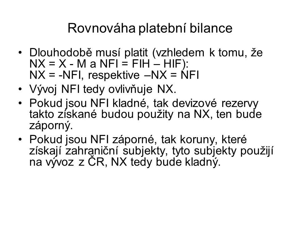 Rovnováha platební bilance Dlouhodobě musí platit (vzhledem k tomu, že NX = X - M a NFI = FIH – HIF): NX = -NFI, respektive –NX = NFI Vývoj NFI tedy o