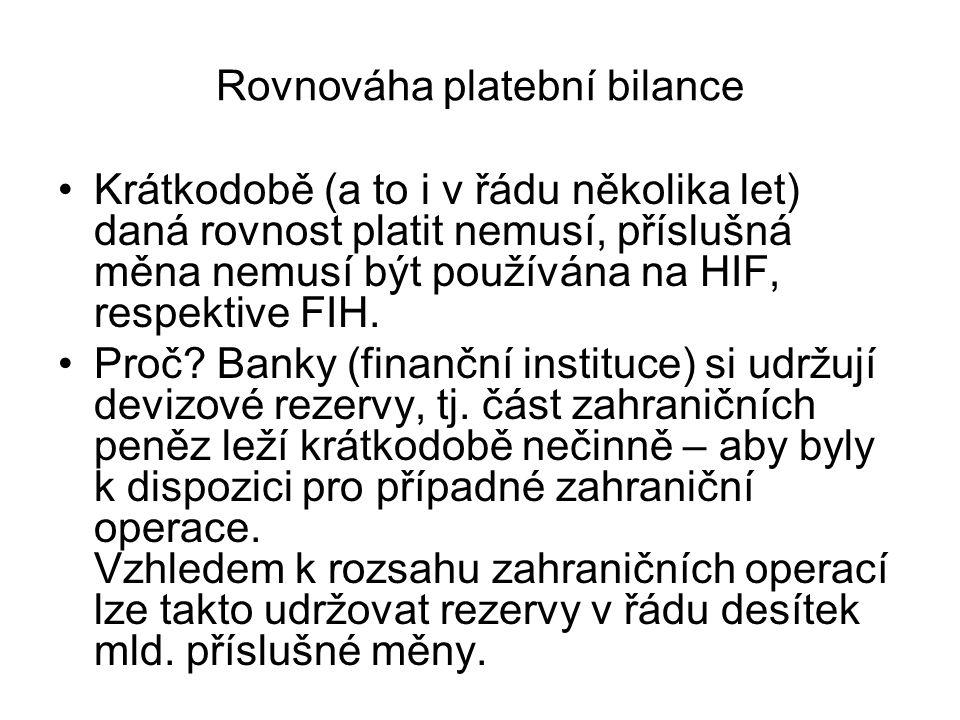 Rovnováha platební bilance Krátkodobě (a to i v řádu několika let) daná rovnost platit nemusí, příslušná měna nemusí být používána na HIF, respektive