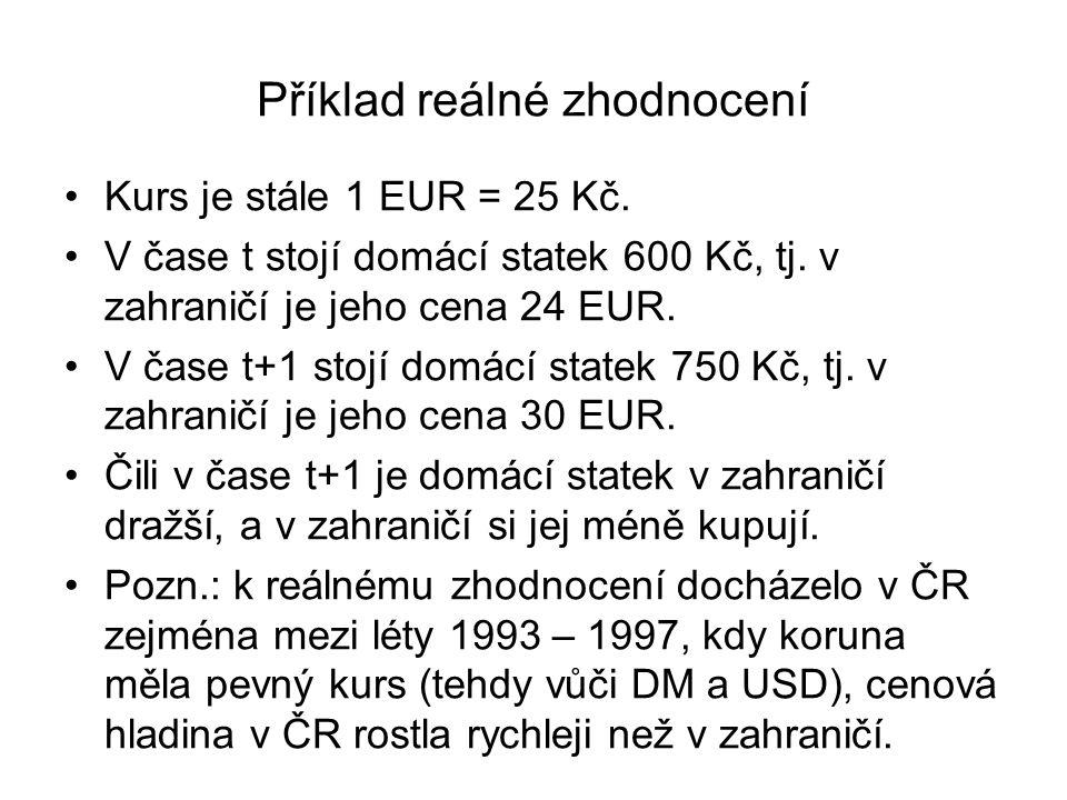 Příklad reálné zhodnocení Kurs je stále 1 EUR = 25 Kč. V čase t stojí domácí statek 600 Kč, tj. v zahraničí je jeho cena 24 EUR. V čase t+1 stojí domá