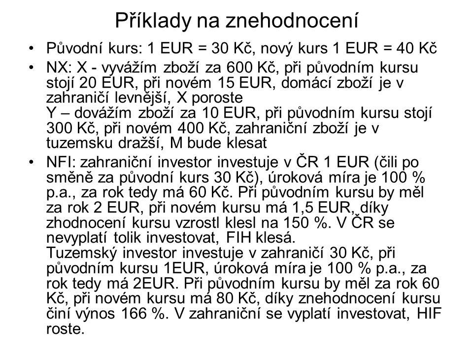 Příklady na znehodnocení Původní kurs: 1 EUR = 30 Kč, nový kurs 1 EUR = 40 Kč NX: X - vyvážím zboží za 600 Kč, při původním kursu stojí 20 EUR, při no