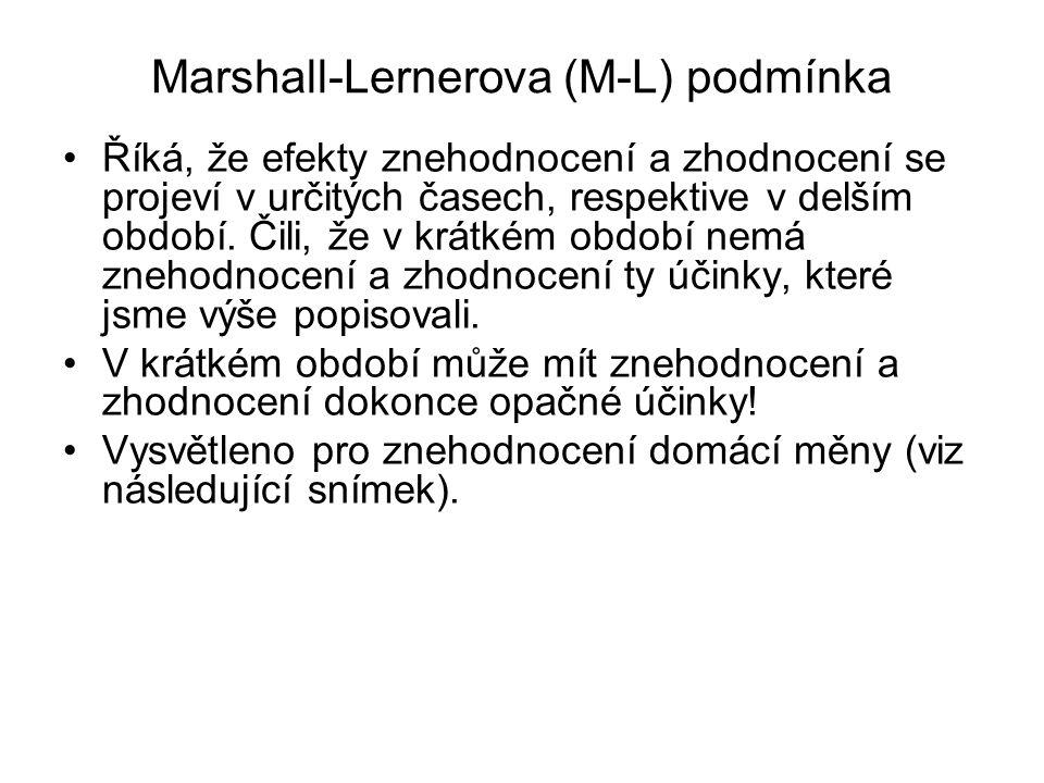 Marshall-Lernerova (M-L) podmínka Říká, že efekty znehodnocení a zhodnocení se projeví v určitých časech, respektive v delším období. Čili, že v krátk