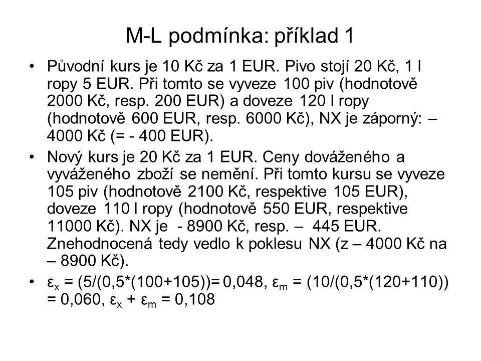 M-L podmínka: příklad 1 Původní kurs je 10 Kč za 1 EUR. Pivo stojí 20 Kč, 1 l ropy 5 EUR. Při tomto se vyveze 100 piv (hodnotově 2000 Kč, resp. 200 EU