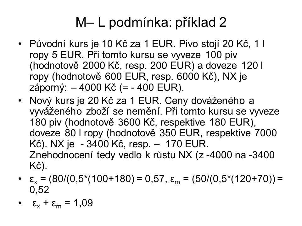 M– L podmínka: příklad 2 Původní kurs je 10 Kč za 1 EUR. Pivo stojí 20 Kč, 1 l ropy 5 EUR. Při tomto kursu se vyveze 100 piv (hodnotově 2000 Kč, resp.