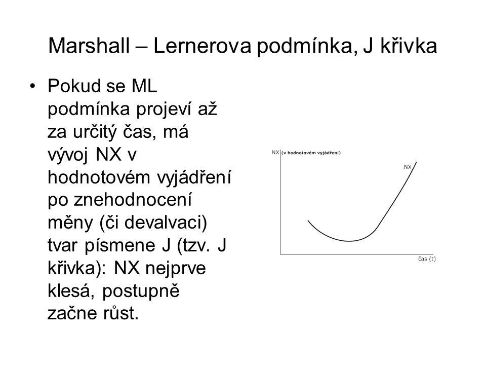 Marshall – Lernerova podmínka, J křivka Pokud se ML podmínka projeví až za určitý čas, má vývoj NX v hodnotovém vyjádření po znehodnocení měny (či dev