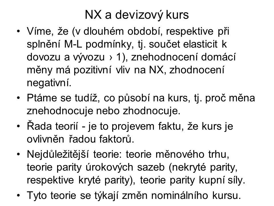 NX a devizový kurs Víme, že (v dlouhém období, respektive při splnění M-L podmínky, tj. součet elasticit k dovozu a vývozu › 1), znehodnocení domácí m
