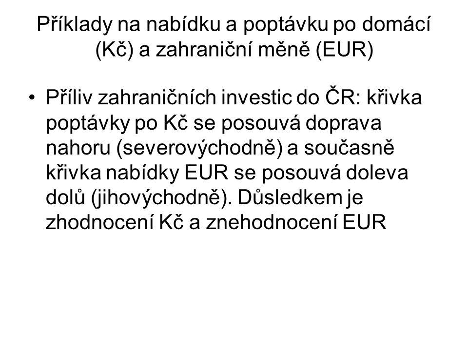 Příklady na nabídku a poptávku po domácí (Kč) a zahraniční měně (EUR) Příliv zahraničních investic do ČR: křivka poptávky po Kč se posouvá doprava nah