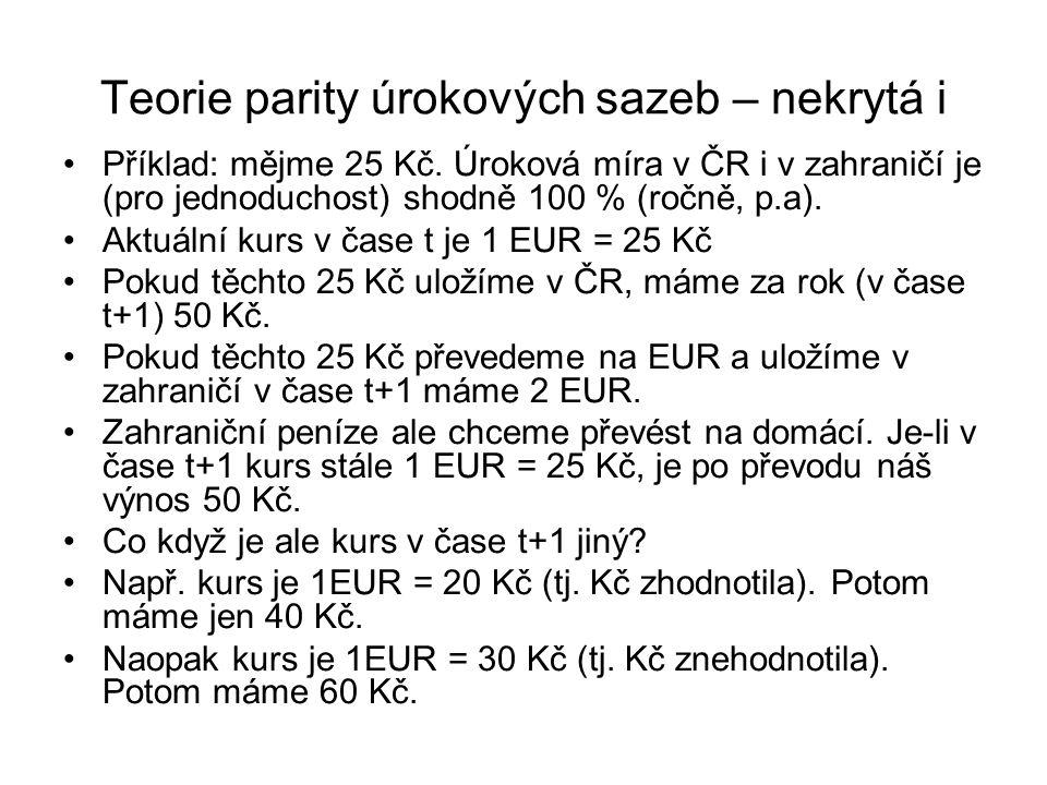 Teorie parity úrokových sazeb – nekrytá i Příklad: mějme 25 Kč. Úroková míra v ČR i v zahraničí je (pro jednoduchost) shodně 100 % (ročně, p.a). Aktuá